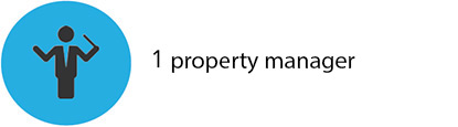 1 property manager